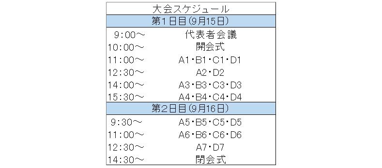 2018年度 第29回 日本選抜車椅子バスケットボール選手権大会 - 大会スケジュール