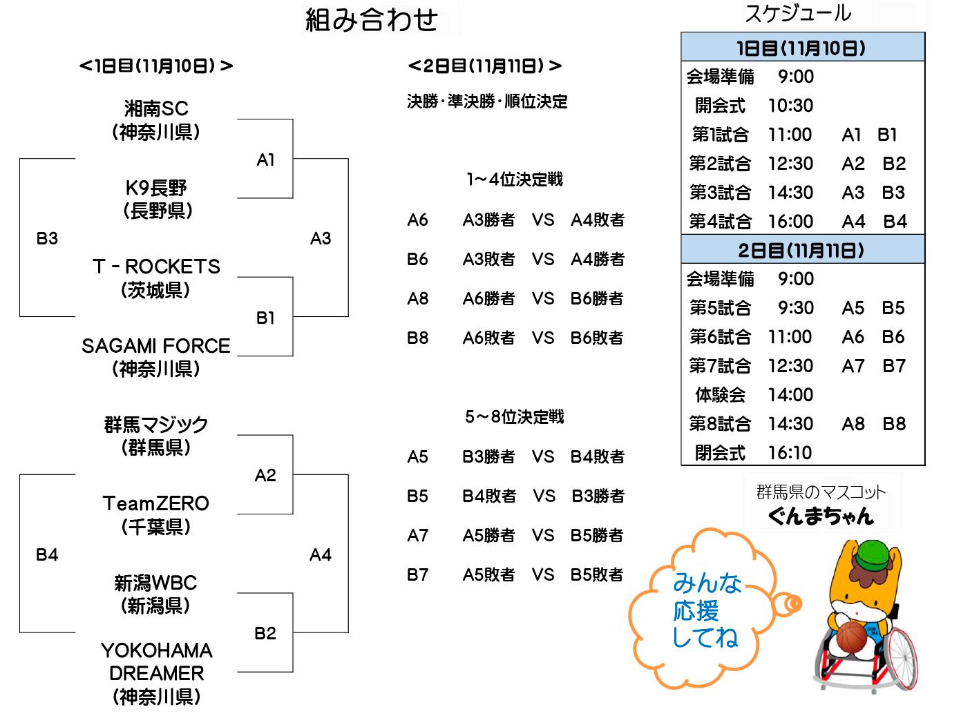 2018年度 第6回 安中カップ - 組み合わせ(2018-10-30)