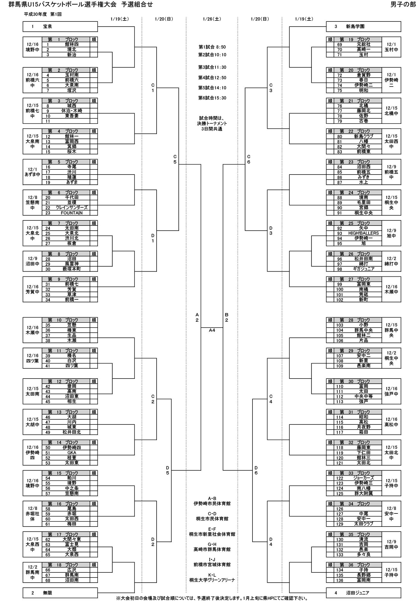 2018 第1回 群馬県U15選手権大会 - ブロック予選 男子 組み合わせ
