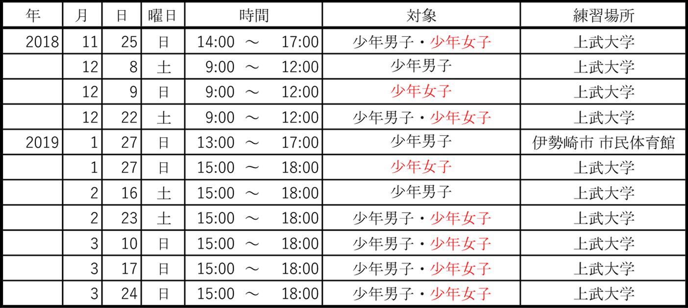 U15強化指定認定選手練習日程(2019-01-15改訂)