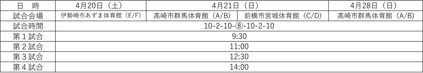 2019年度 国体予選(成年の部) - 試合開始予定時間