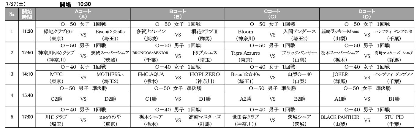 2019年度 第2回 全日本社会人O-40/O-50バスケットボール選手権大会 関東ブロック予選 - 日程表 7/27