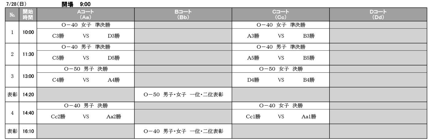 2019年度 第2回 全日本社会人O-40/O-50バスケットボール選手権大会 関東ブロック予選 - 日程表 7/28