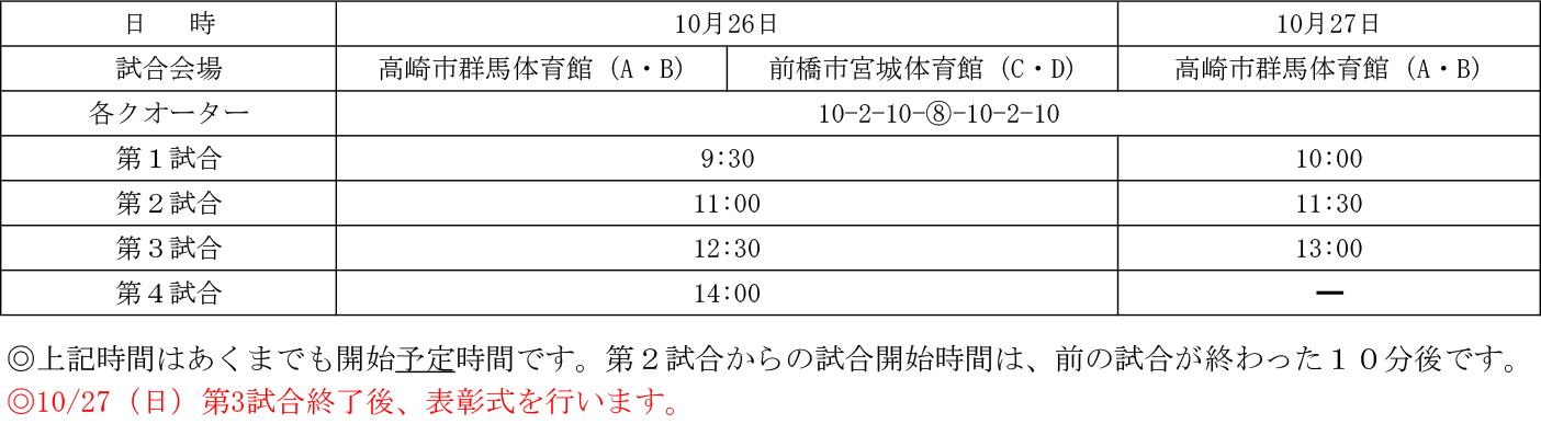第2回 群馬県社会人選手権 兼 第2回 全日本社会人選手権 県予選 - 日程