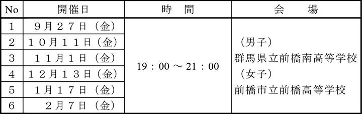 2019年度 U15部会DC事業 - 県U13 実施予定