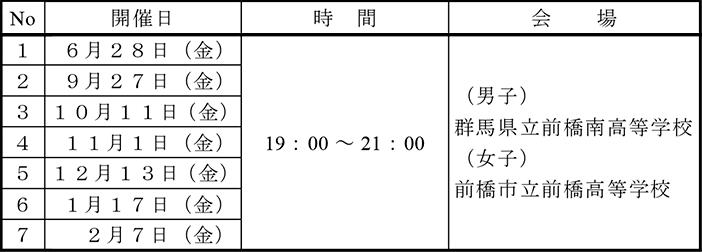 2019年度 U15部会DC事業 - 県U14 実施予定