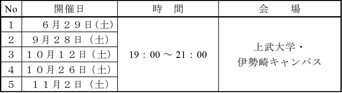 2019年度 U15部会DC事業 - 県U15 実施予定