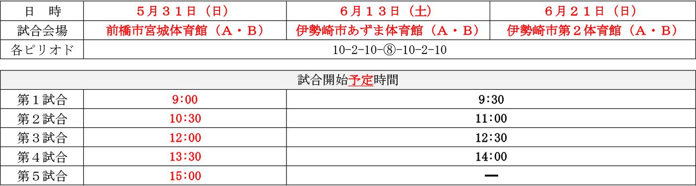 2020年度 国体予選(成年の部)選手選考会 および 第96回 天皇杯 県代表決定戦 社会人連盟予選 - タイムテーブル(2020-04-01)