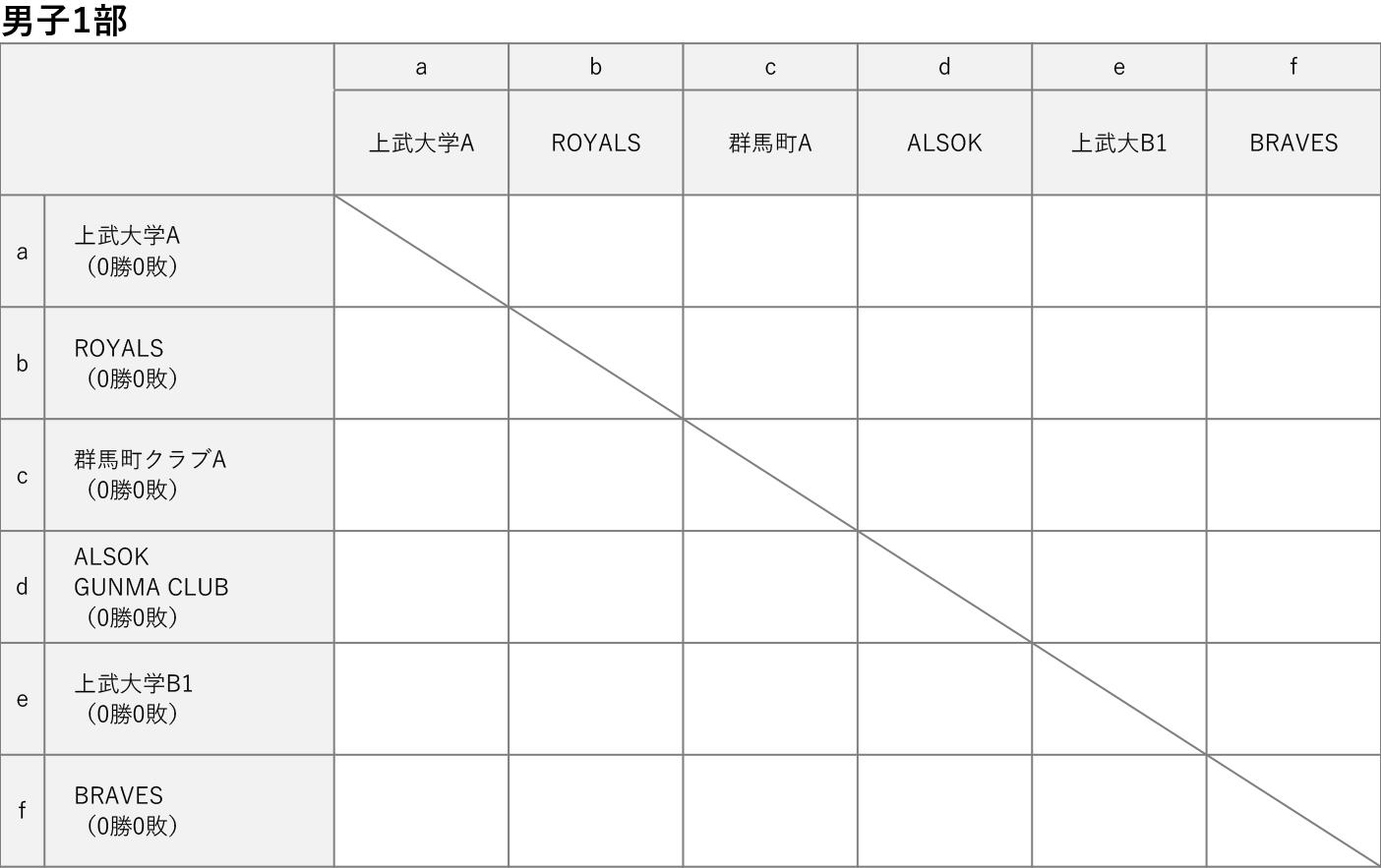 2020社会人リーグ 男子1部 対戦表 2020-06-02