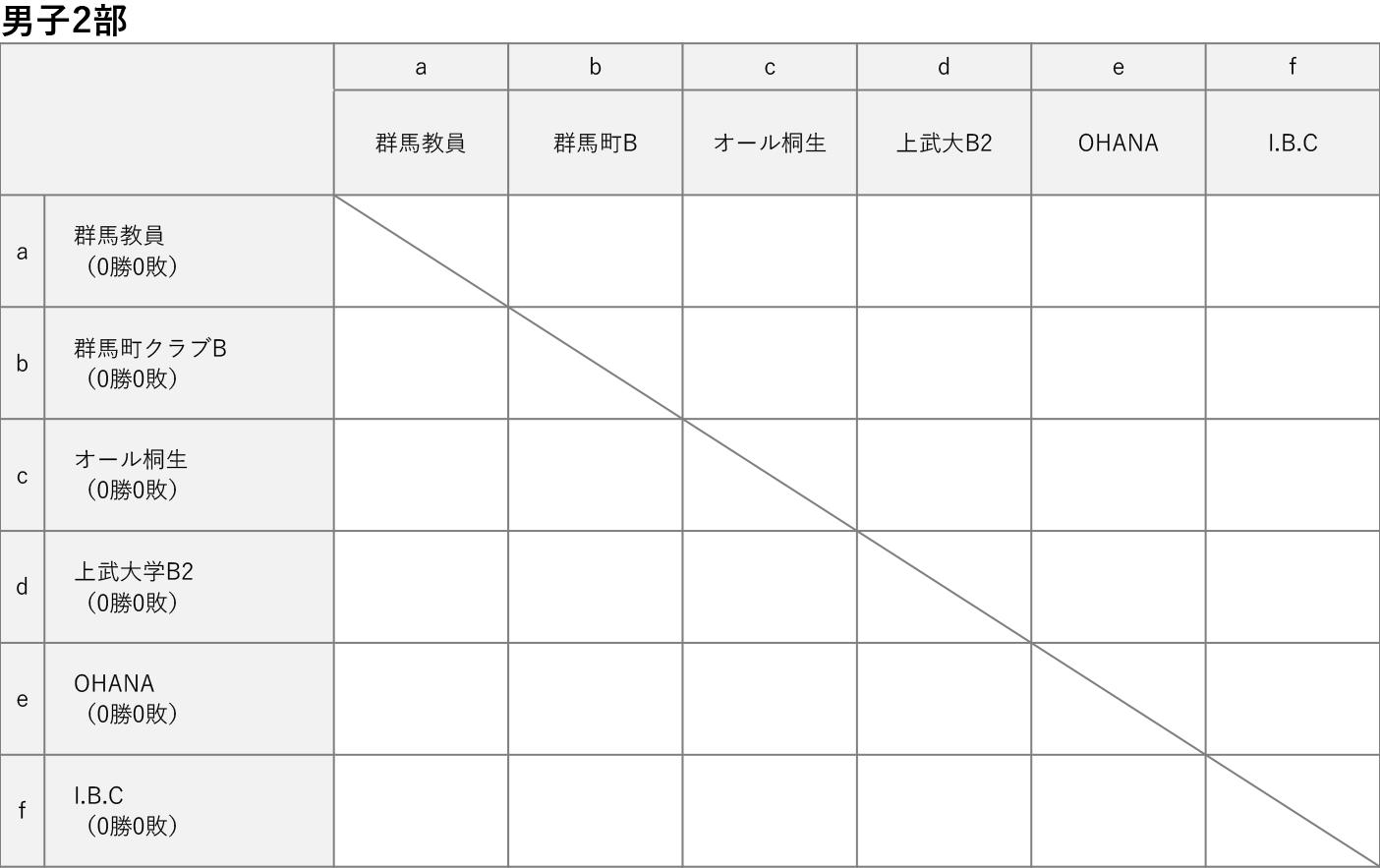 2020社会人リーグ 男子2部 対戦表 2020-06-02