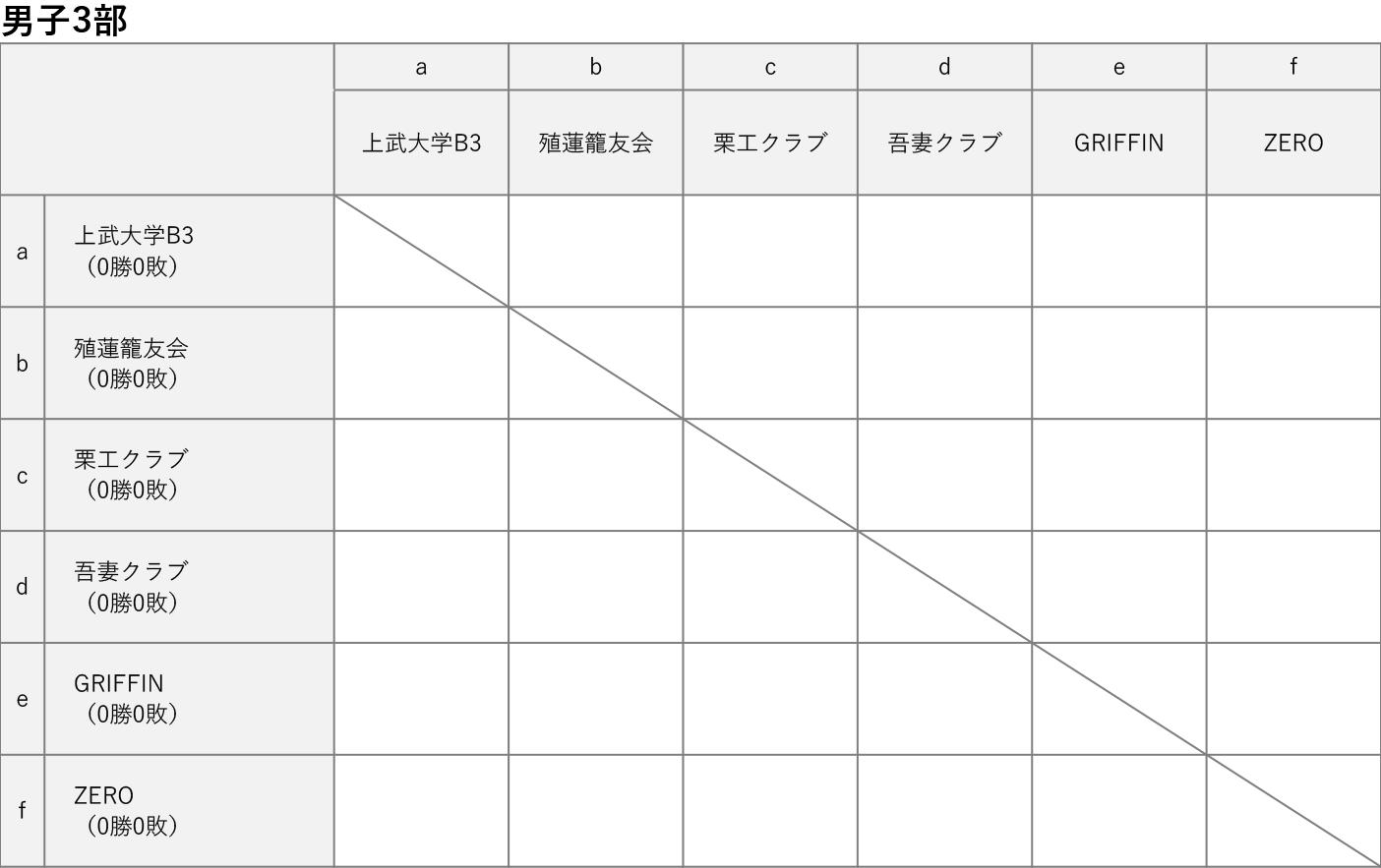 2020社会人リーグ 男子3部 対戦表 2020-06-02