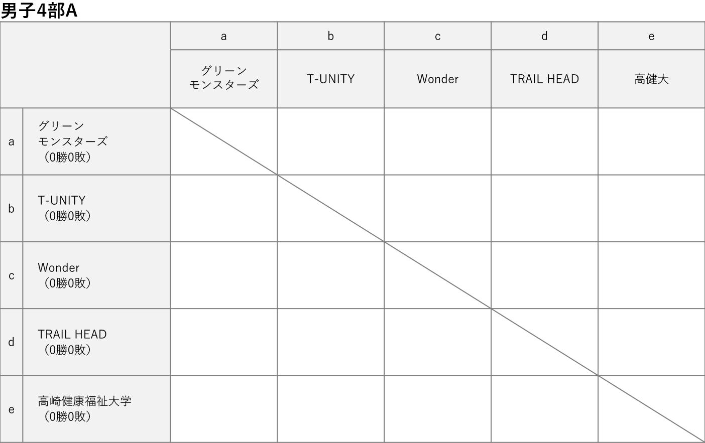 2020社会人リーグ 男子4部A 対戦表 2020-06-02