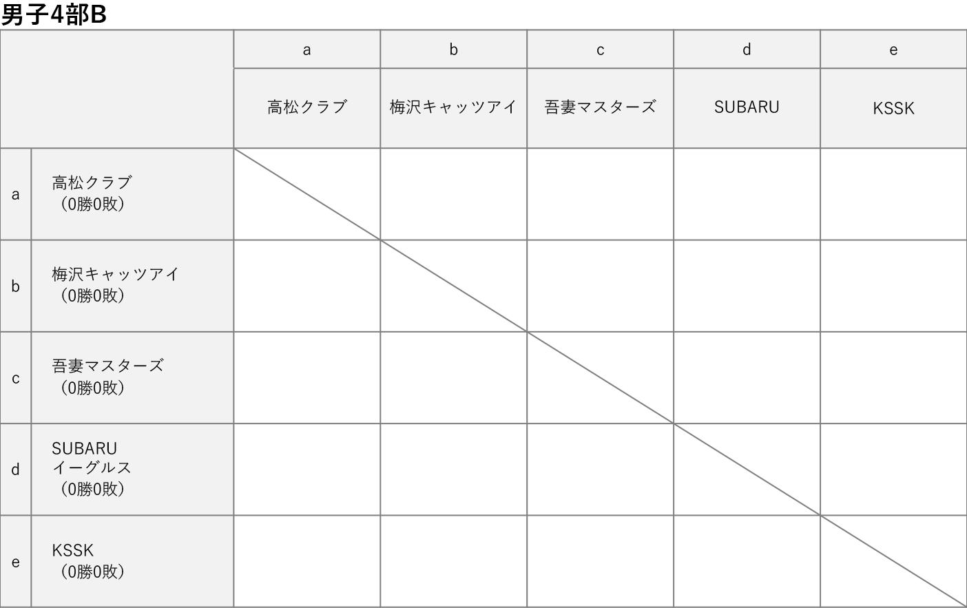 2020社会人リーグ 男子4部B 対戦表 2020-06-02