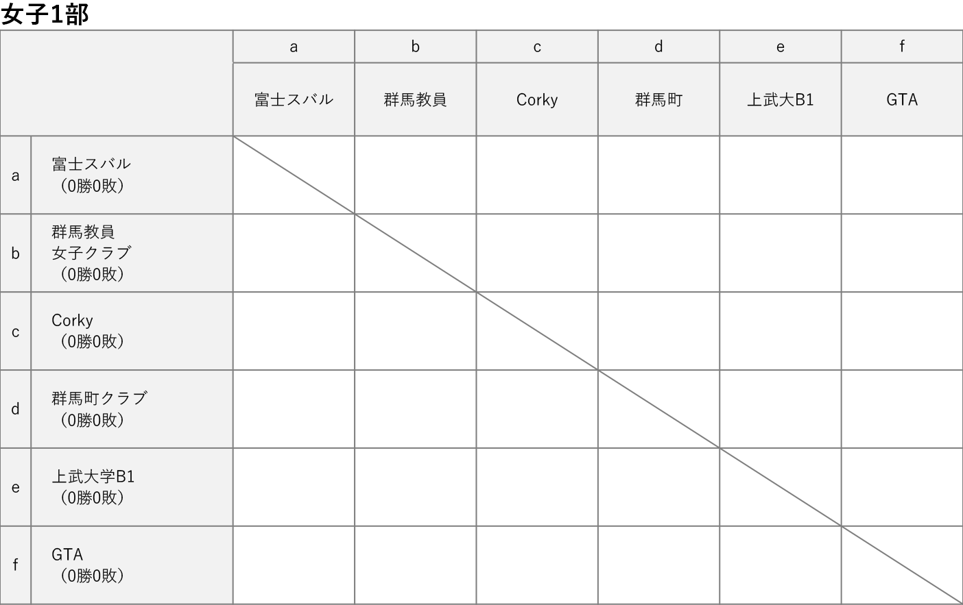 2020社会人リーグ 女子1部 対戦表 2020-06-02