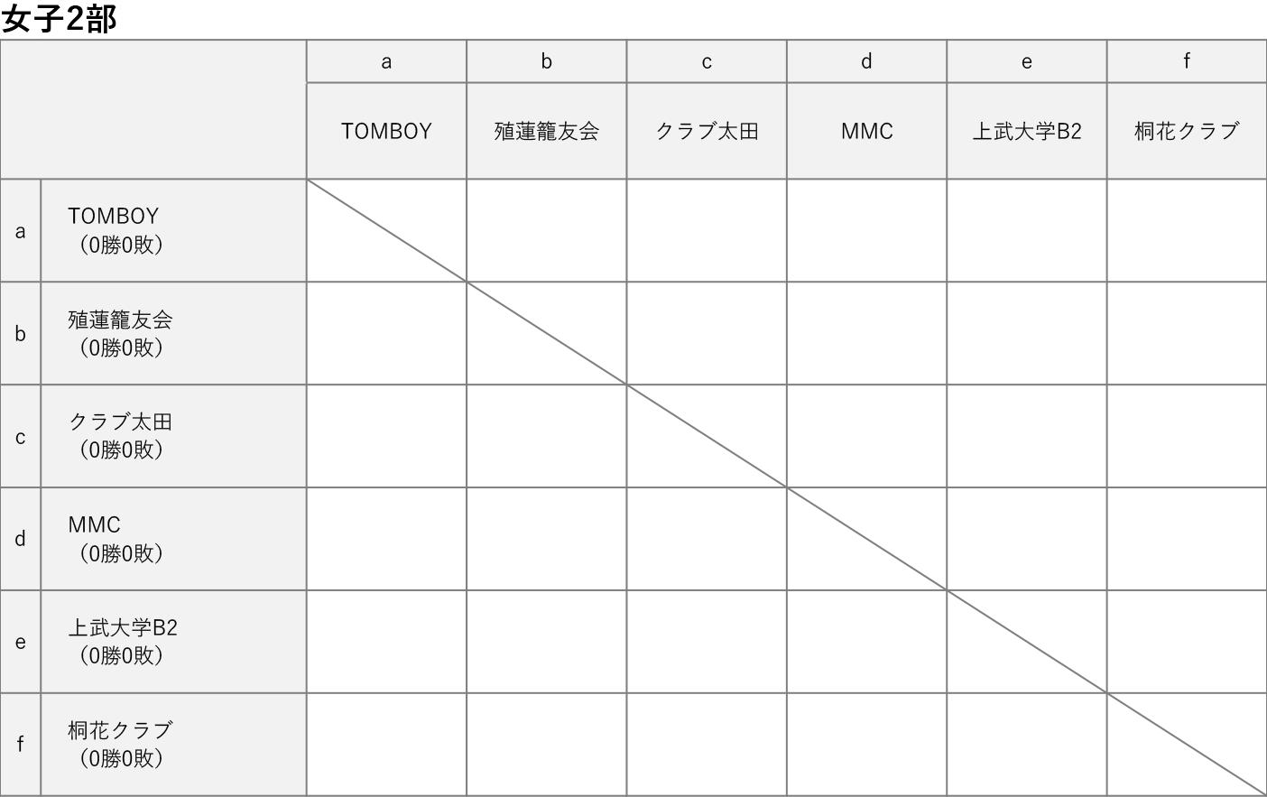 2020社会人リーグ 女子2部 対戦表 2020-06-02