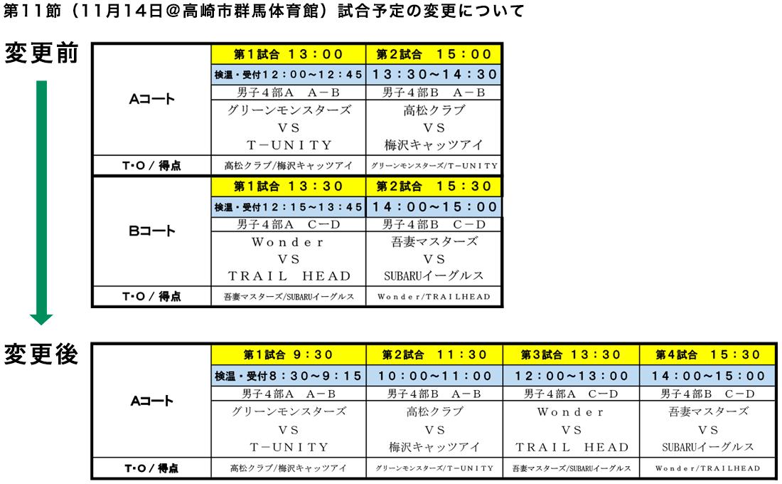 2020 社会人リーグ 第11節 変更点(2020-10-02)