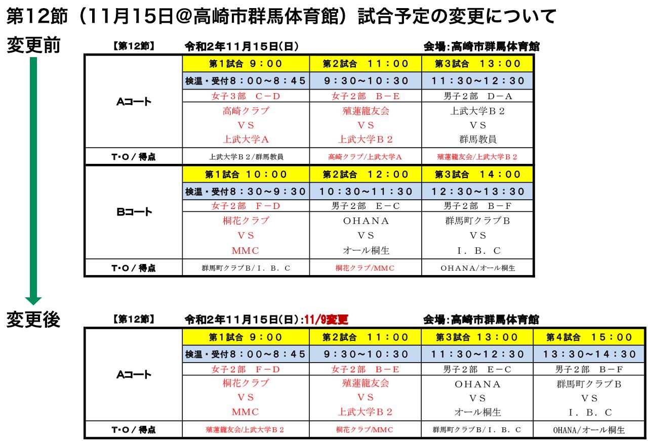2020社会人リーグ 第12節 日程変更(2020-11-09)