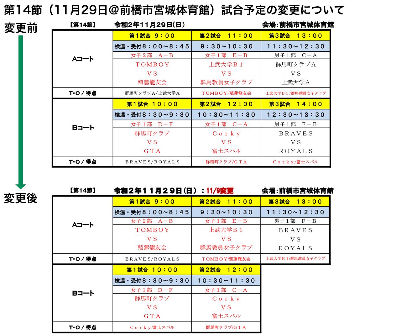 2020社会人リーグ 第14節 日程変更(2020-11-09)
