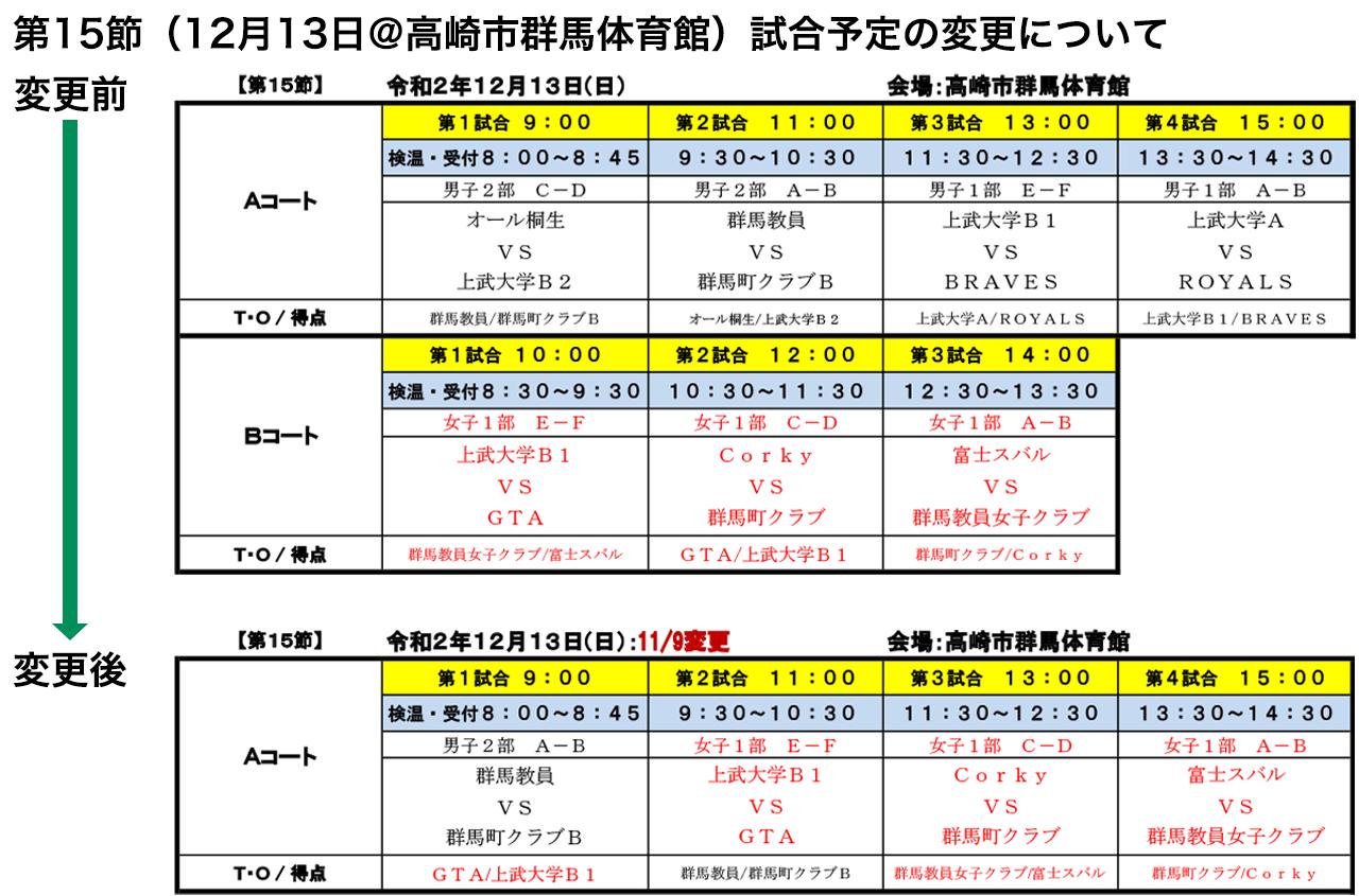 2020社会人リーグ 第15節 日程変更(2020-11-09)