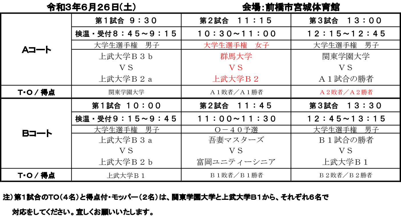 2021年度 第8回 大学生選手権/第4回 社会人O-40選手権県予選 - 試合日程(2021-06-26)