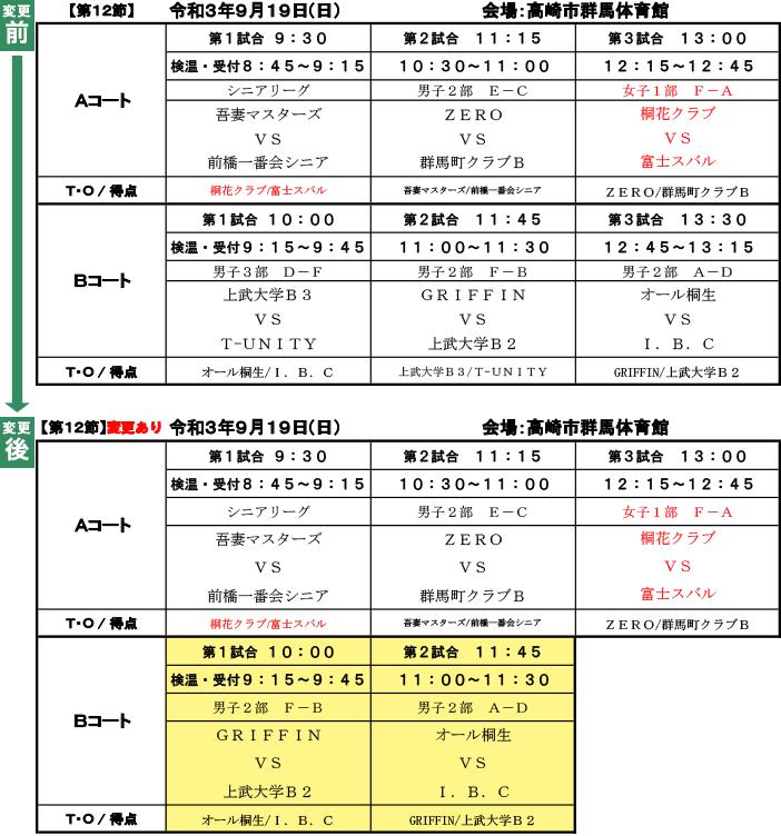 2021年度 社会人リーグ 第12節 日程変更(2021-09-10)