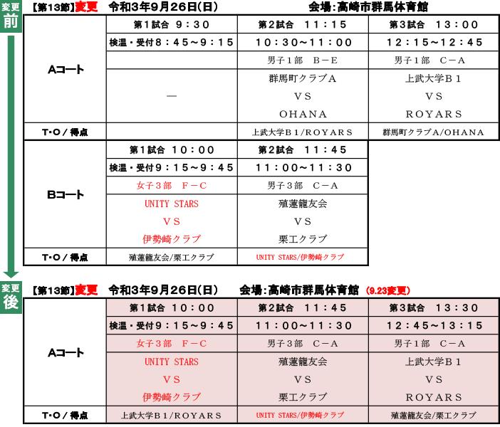 2021年度 社会人リーグ 第13節 日程変更(2021-09-24)