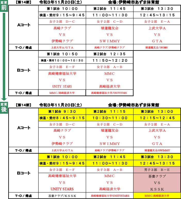 2021年度 社会人リーグ 第14節 日程変更(2021-09-21)