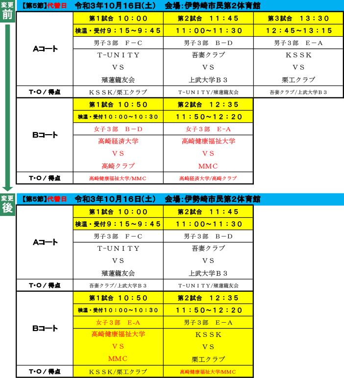 2021年度 社会人リーグ 第5節 日程変更(2021-10-04)