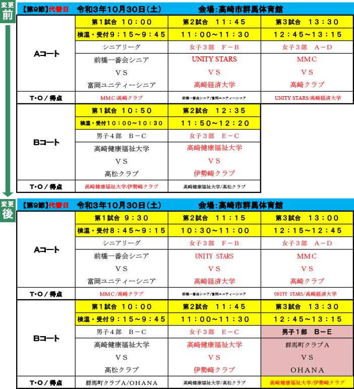 2021年度 社会人リーグ 第9節 日程変更(2021-09-24)